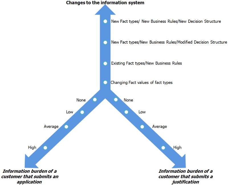 artikel_dowsing_rod_of_change_figuur2