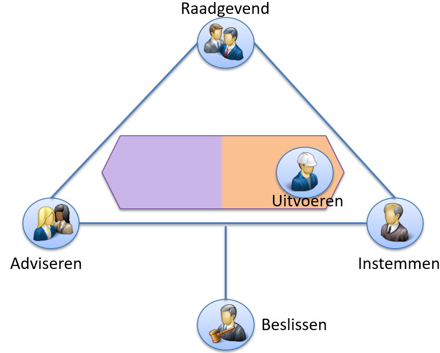 artikel_rapid_figuur1