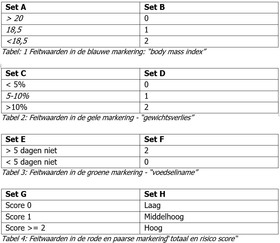 Artikel_Introductie_DMN_Deel2_FiguurX